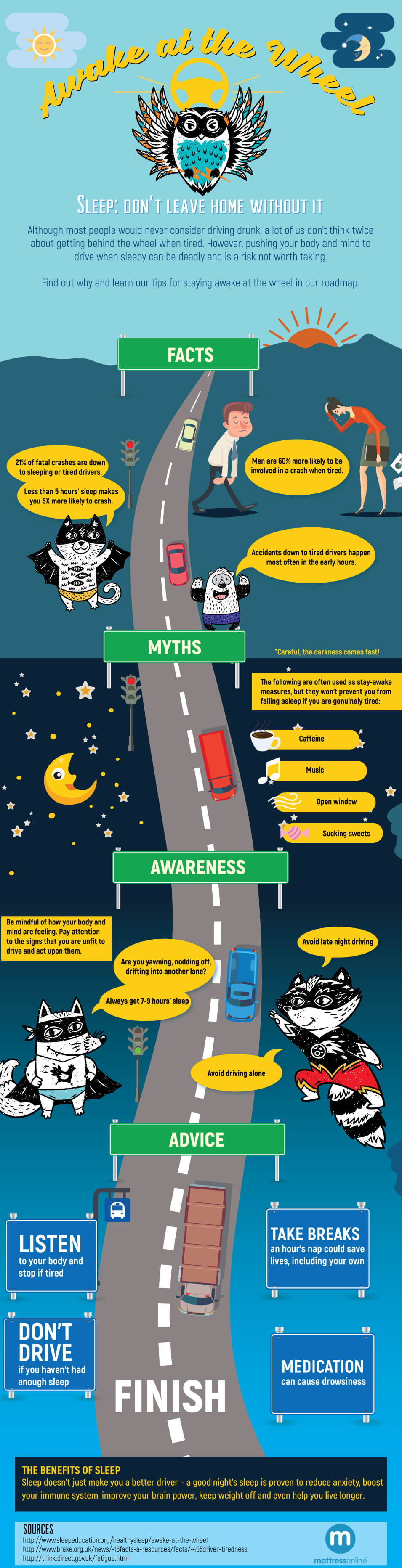 Infographic raising awareness of how dangerous driving whilst tired can be.