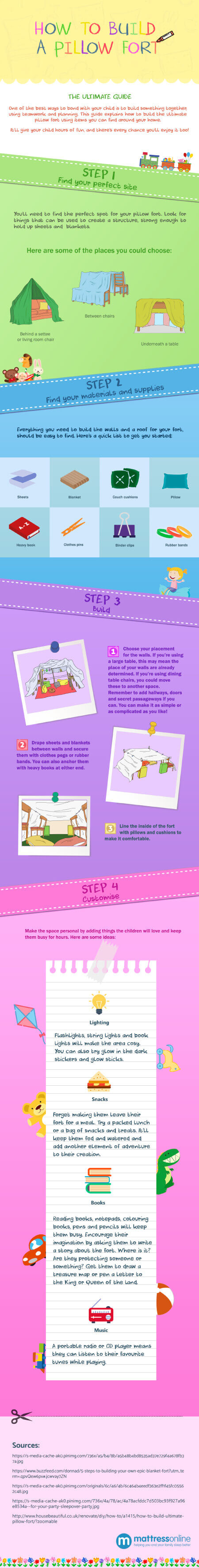 Pillowfort Infographic