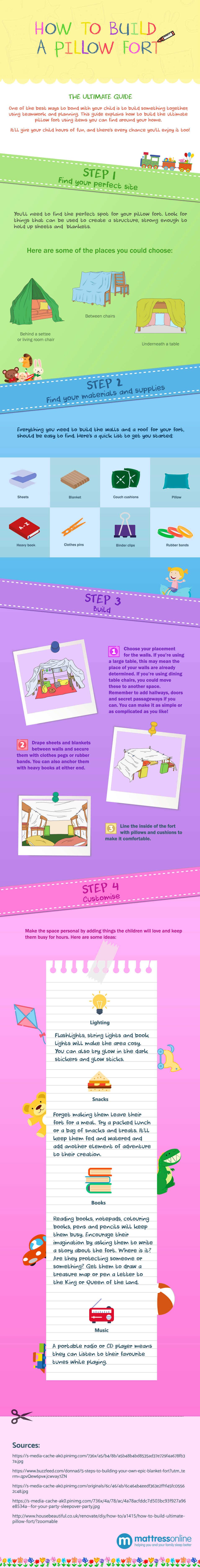 Pillowfort Infographic