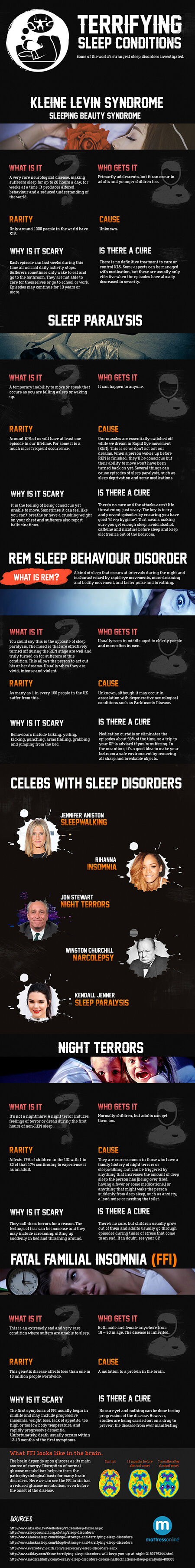 Terrifying Sleep Conditions infographic