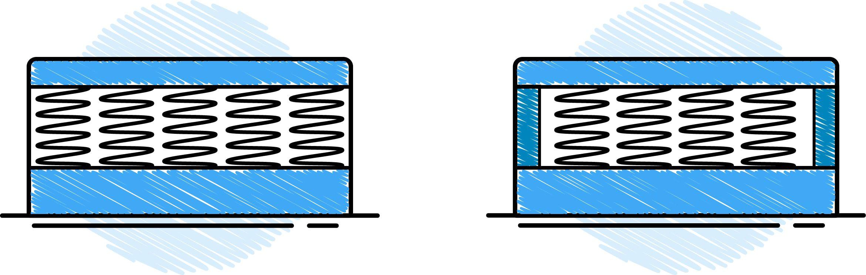 A sprung edge divan base compared with a firm edge divan base