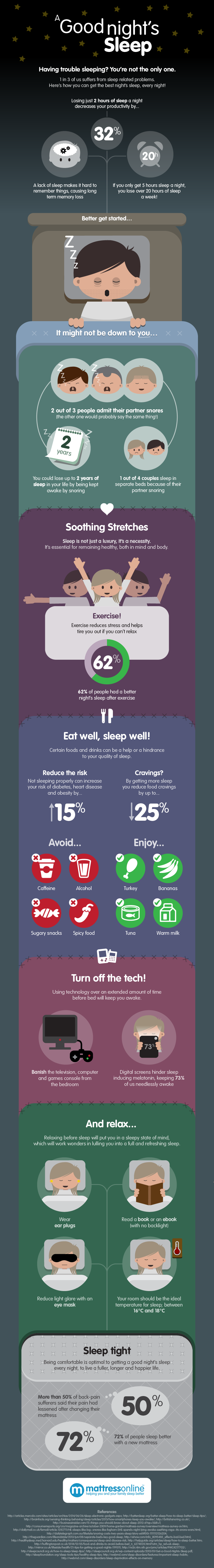 A Good Night's Sleep Infographic