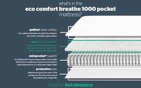 Eco Comfort Breathe 1000 Pocket Bisection New