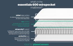 Essentials 600 Mirapocket Mattress Bisection New