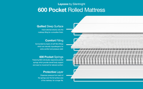Layezee 600 Pocket Mattress Bisection