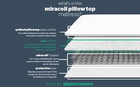 Miracoil Pillow Top Mattress Bisection New