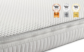Relyon Luxury Pocket Sprung Cot Bed Mattress Side