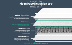 Rio Miracoil Cushion Top Mattress Bisection New