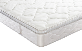 Sealy Pearl Luxury Mattress Corner 2018