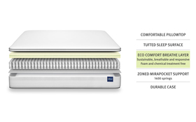 Silentnight Eco Comfort Breathe 1400 Mirapocket Mattress Bisection