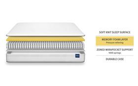 silentnight essentials memory 1000 mirapocket mattress bisection