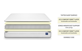 Silentnight Sofia 1200 Mirapocket Mattress Bisection