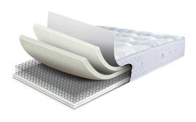 sleepeezee classic ortho mattress bisection