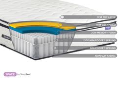 Sleepsoul Space 2000 Pocket Mattress Bisection3
