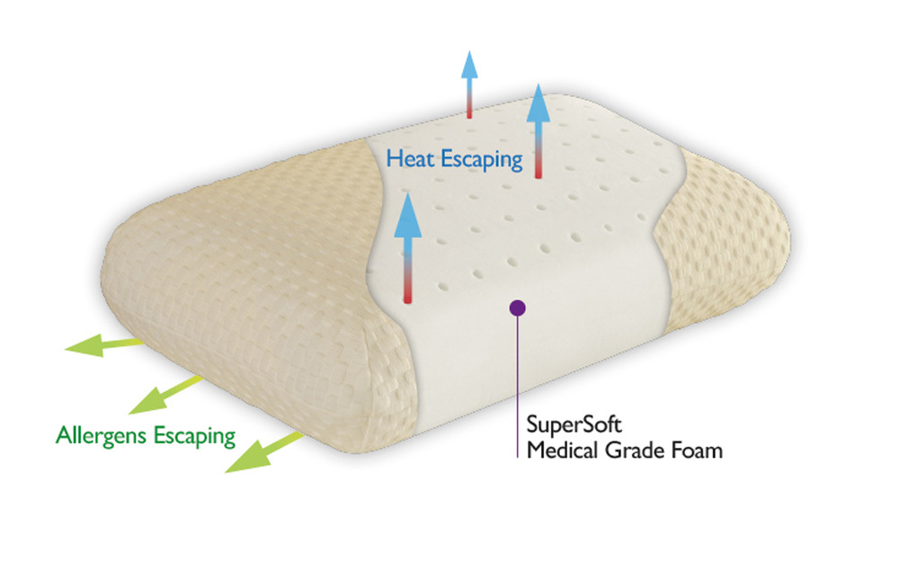 Mammoth Supersoft Loft Pillow