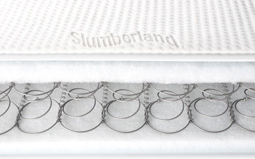 A bisection of a standard sprung cot bed mattress